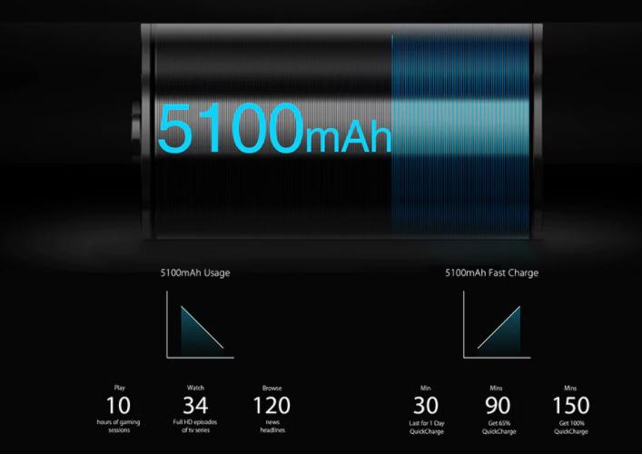 Bateria UMIDIGI S2