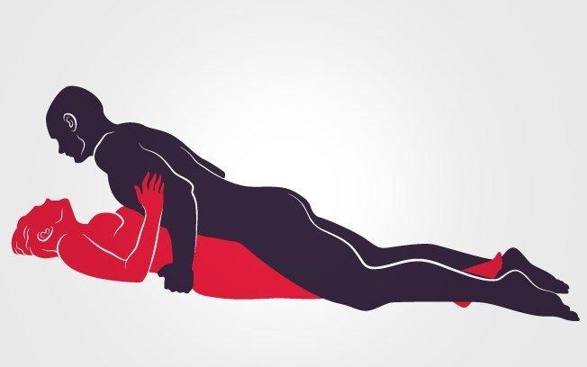 melhor posição para engravidar